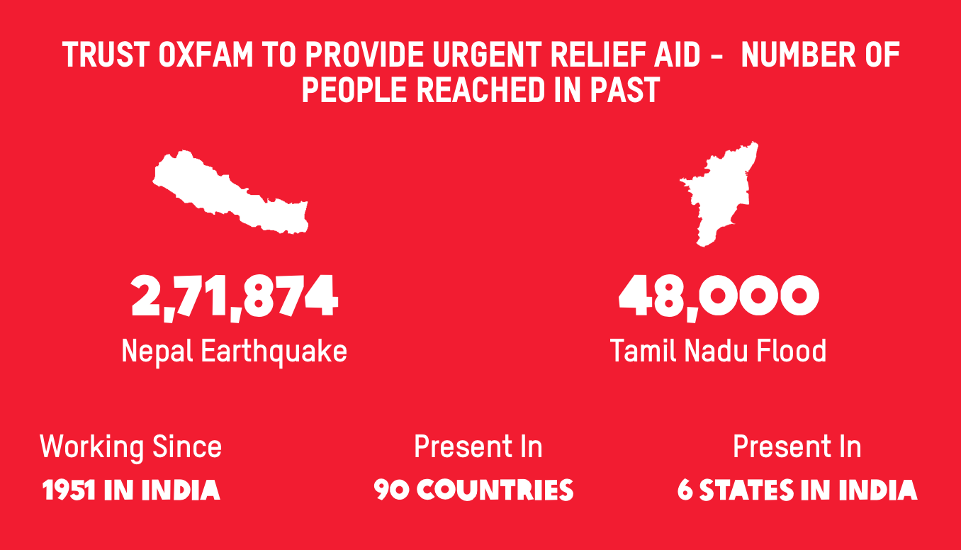 oxfam_assam_floods